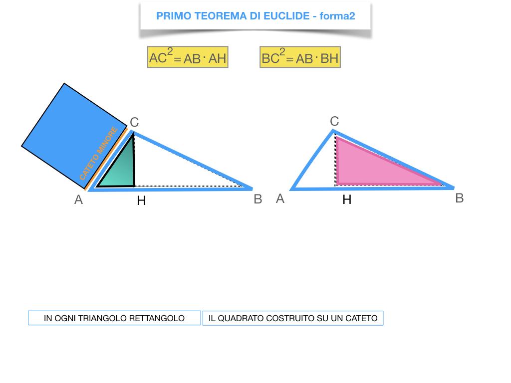 28. IL PRIMO TEOREMA DI EUCLIDE_SIMULAZIONE.190