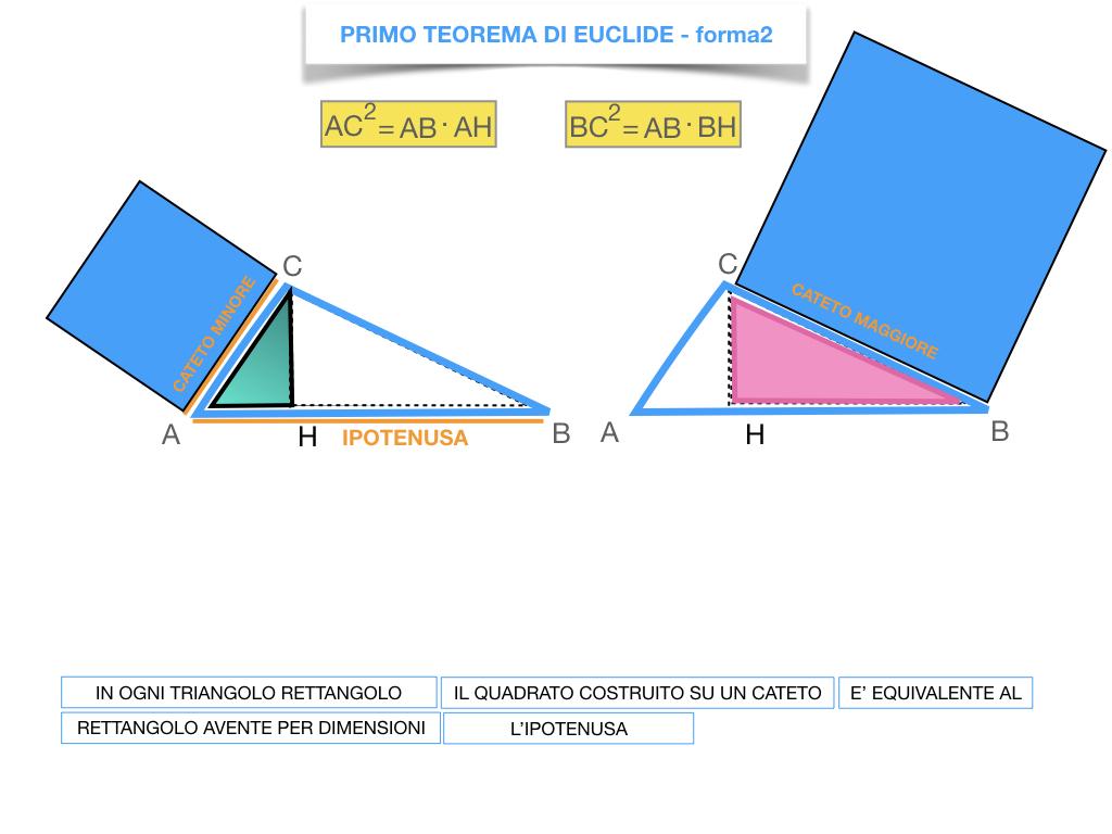 28. IL PRIMO TEOREMA DI EUCLIDE_SIMULAZIONE.195