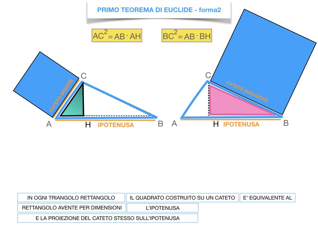 28. IL PRIMO TEOREMA DI EUCLIDE_SIMULAZIONE.197