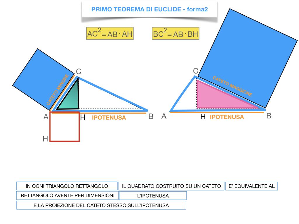 28. IL PRIMO TEOREMA DI EUCLIDE_SIMULAZIONE.199