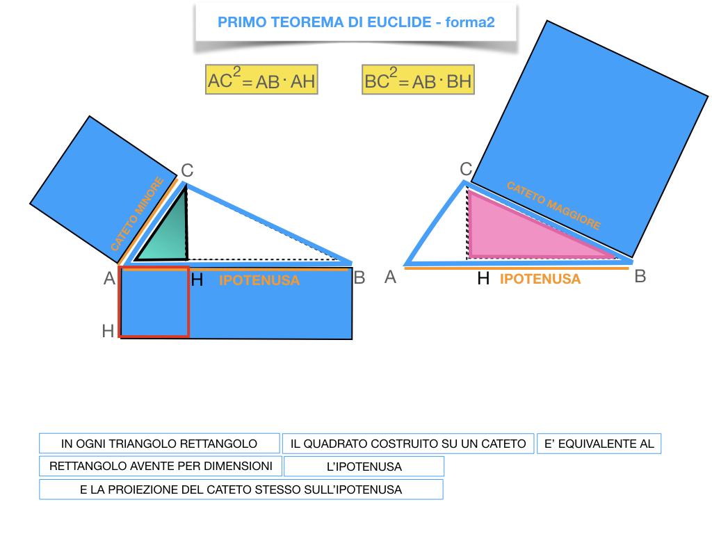 28. IL PRIMO TEOREMA DI EUCLIDE_SIMULAZIONE.200