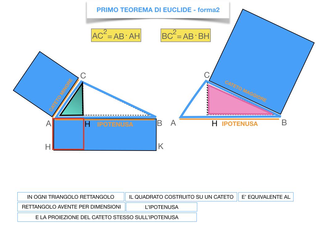 28. IL PRIMO TEOREMA DI EUCLIDE_SIMULAZIONE.201