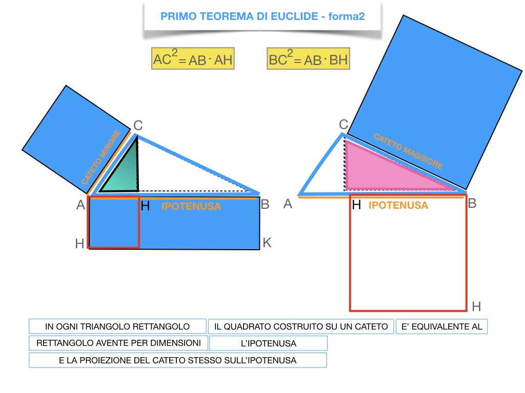 28. IL PRIMO TEOREMA DI EUCLIDE_SIMULAZIONE.203