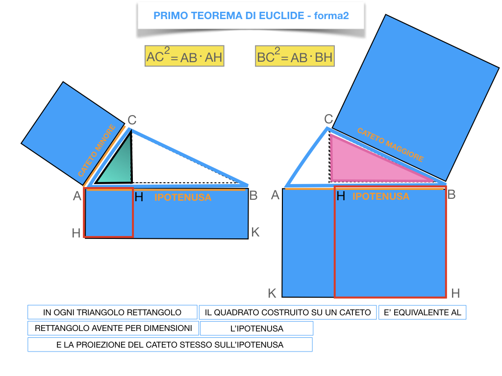 28. IL PRIMO TEOREMA DI EUCLIDE_SIMULAZIONE.205