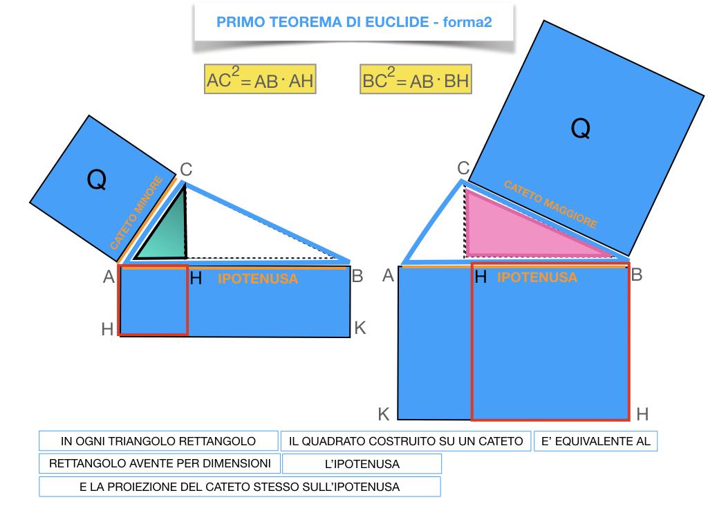 28. IL PRIMO TEOREMA DI EUCLIDE_SIMULAZIONE.207