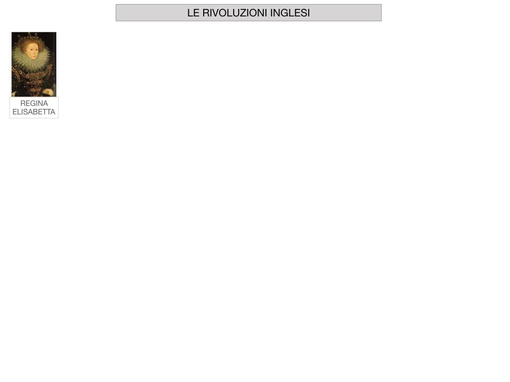 28.RIVOLUZIONI INGLESI_SIMULAZIONE.003