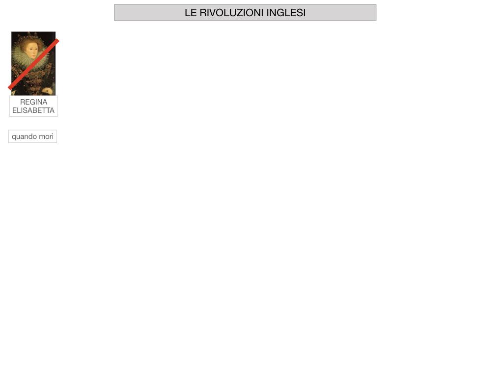 28.RIVOLUZIONI INGLESI_SIMULAZIONE.004