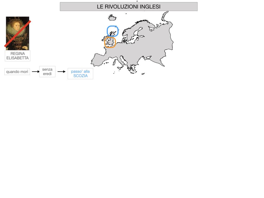 28.RIVOLUZIONI INGLESI_SIMULAZIONE.006