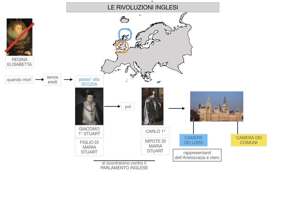 28.RIVOLUZIONI INGLESI_SIMULAZIONE.014
