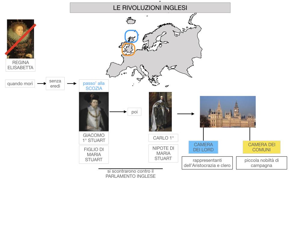 28.RIVOLUZIONI INGLESI_SIMULAZIONE.015