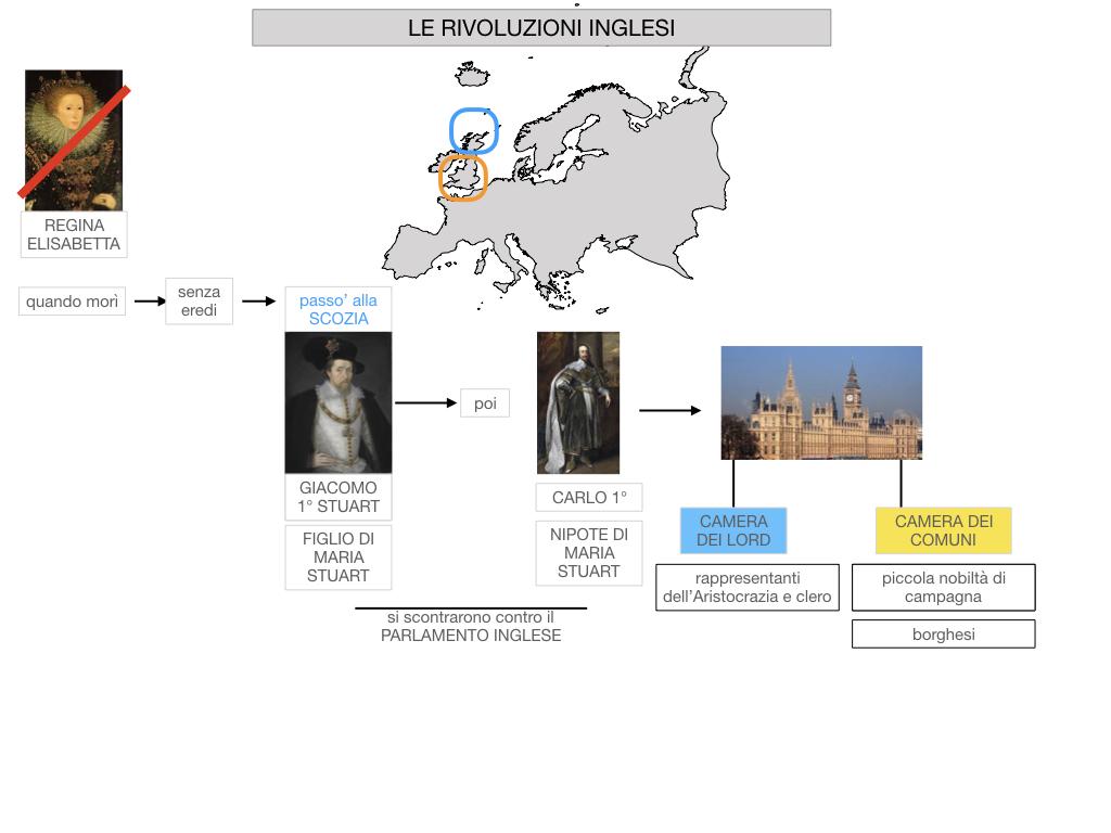 28.RIVOLUZIONI INGLESI_SIMULAZIONE.016