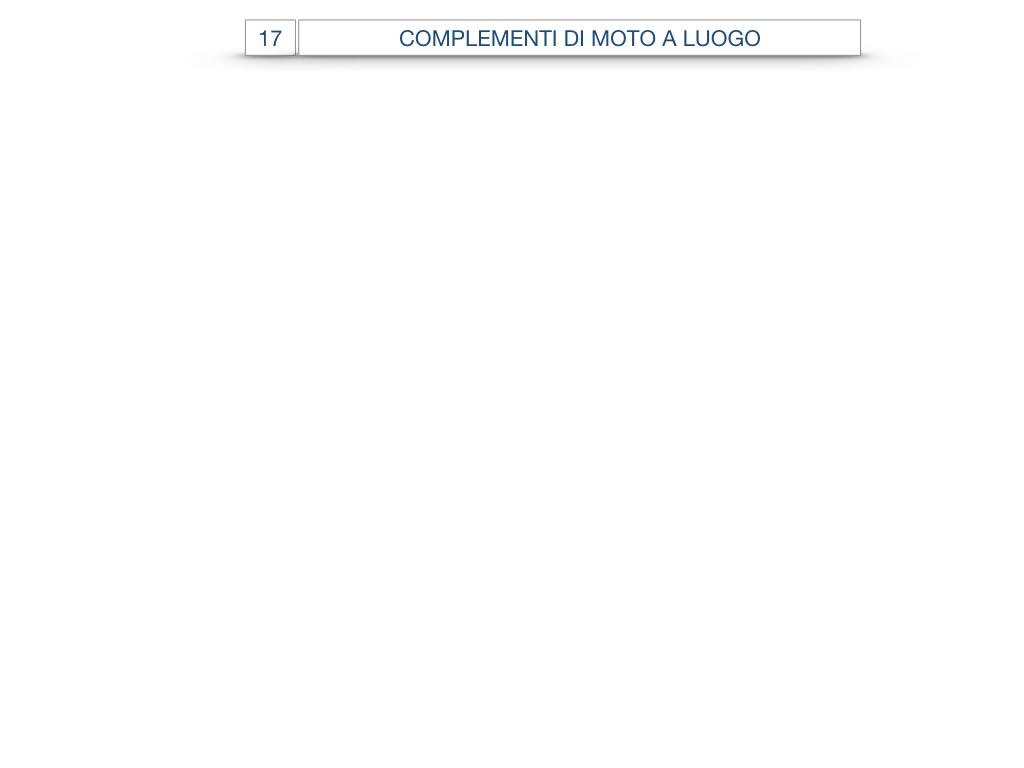 29. COMPLEMENTO DI MOTO A LUOGO COMPLEMENTO DI MOTO DA LUOGO_SIMULAZIONE.030