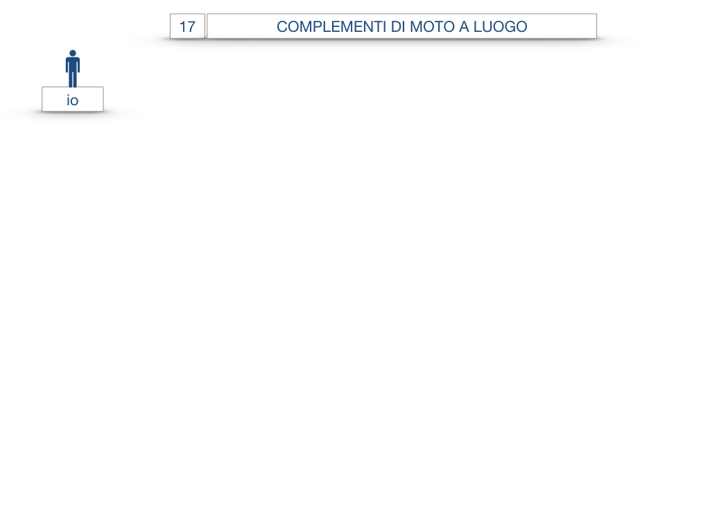 29. COMPLEMENTO DI MOTO A LUOGO COMPLEMENTO DI MOTO DA LUOGO_SIMULAZIONE.031