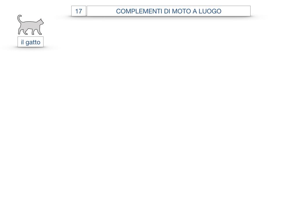 29. COMPLEMENTO DI MOTO A LUOGO COMPLEMENTO DI MOTO DA LUOGO_SIMULAZIONE.055