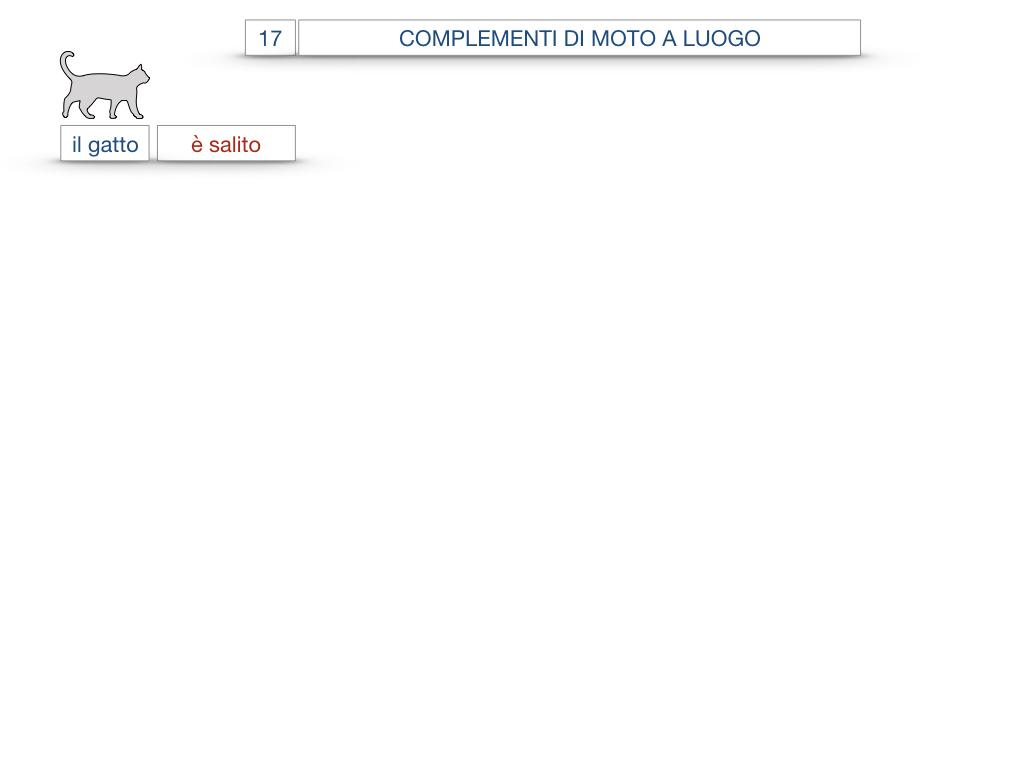 29. COMPLEMENTO DI MOTO A LUOGO COMPLEMENTO DI MOTO DA LUOGO_SIMULAZIONE.056