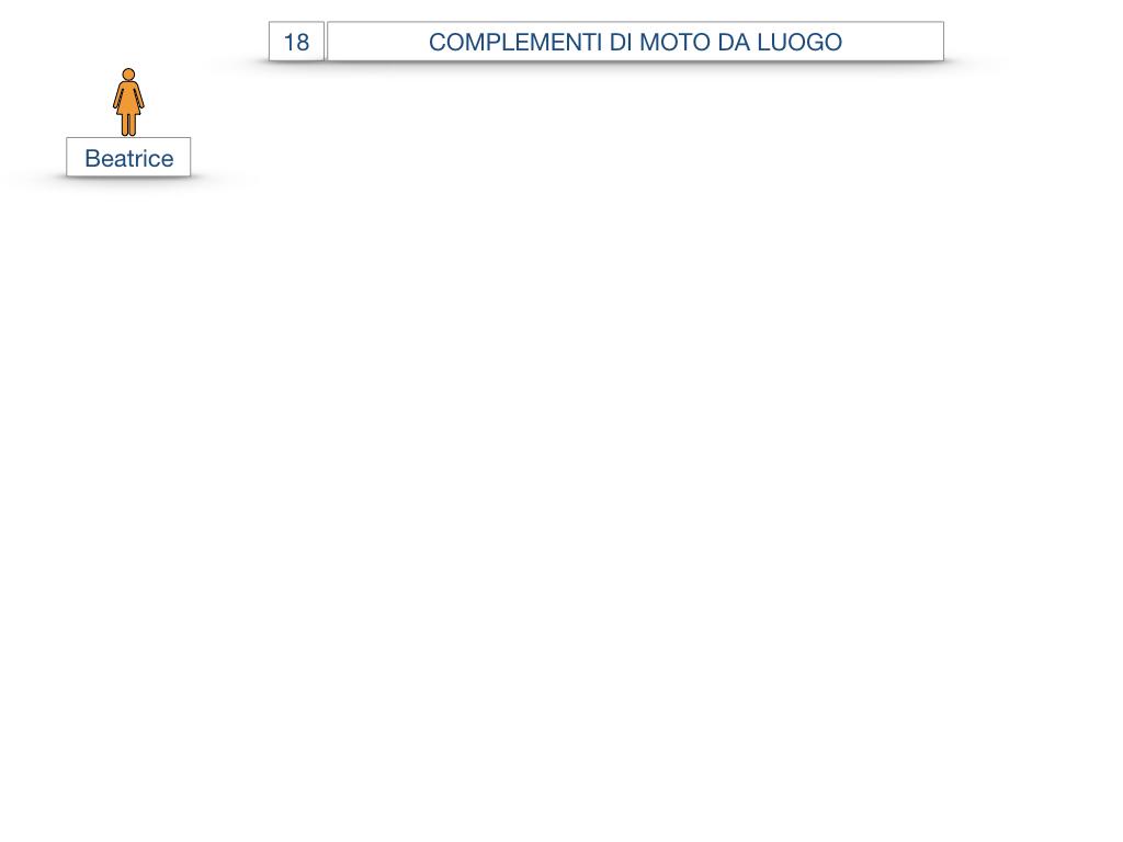 29. COMPLEMENTO DI MOTO A LUOGO COMPLEMENTO DI MOTO DA LUOGO_SIMULAZIONE.089