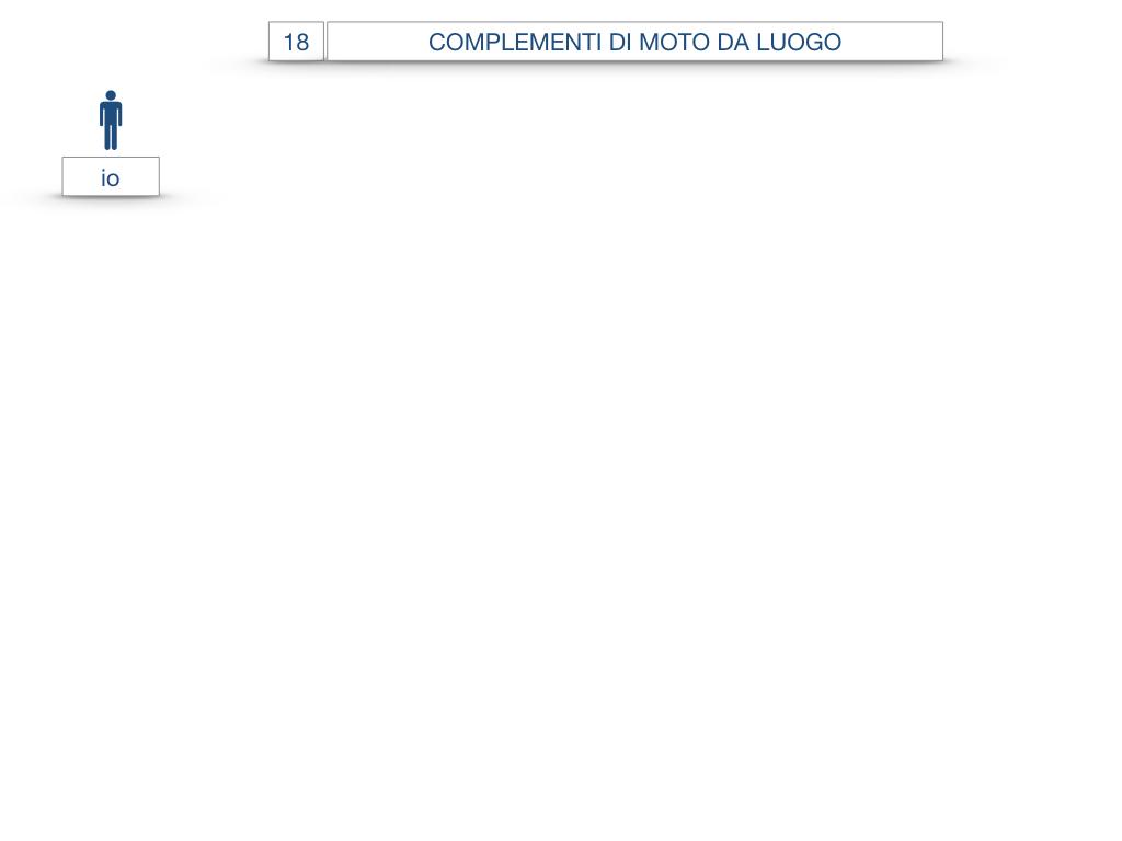 29. COMPLEMENTO DI MOTO A LUOGO COMPLEMENTO DI MOTO DA LUOGO_SIMULAZIONE.107