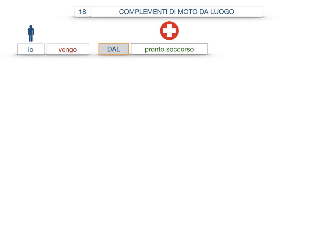 29. COMPLEMENTO DI MOTO A LUOGO COMPLEMENTO DI MOTO DA LUOGO_SIMULAZIONE.109