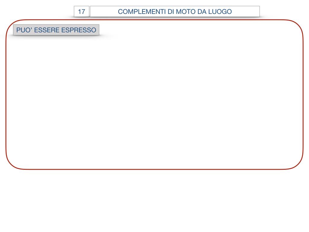 29. COMPLEMENTO DI MOTO A LUOGO COMPLEMENTO DI MOTO DA LUOGO_SIMULAZIONE.128