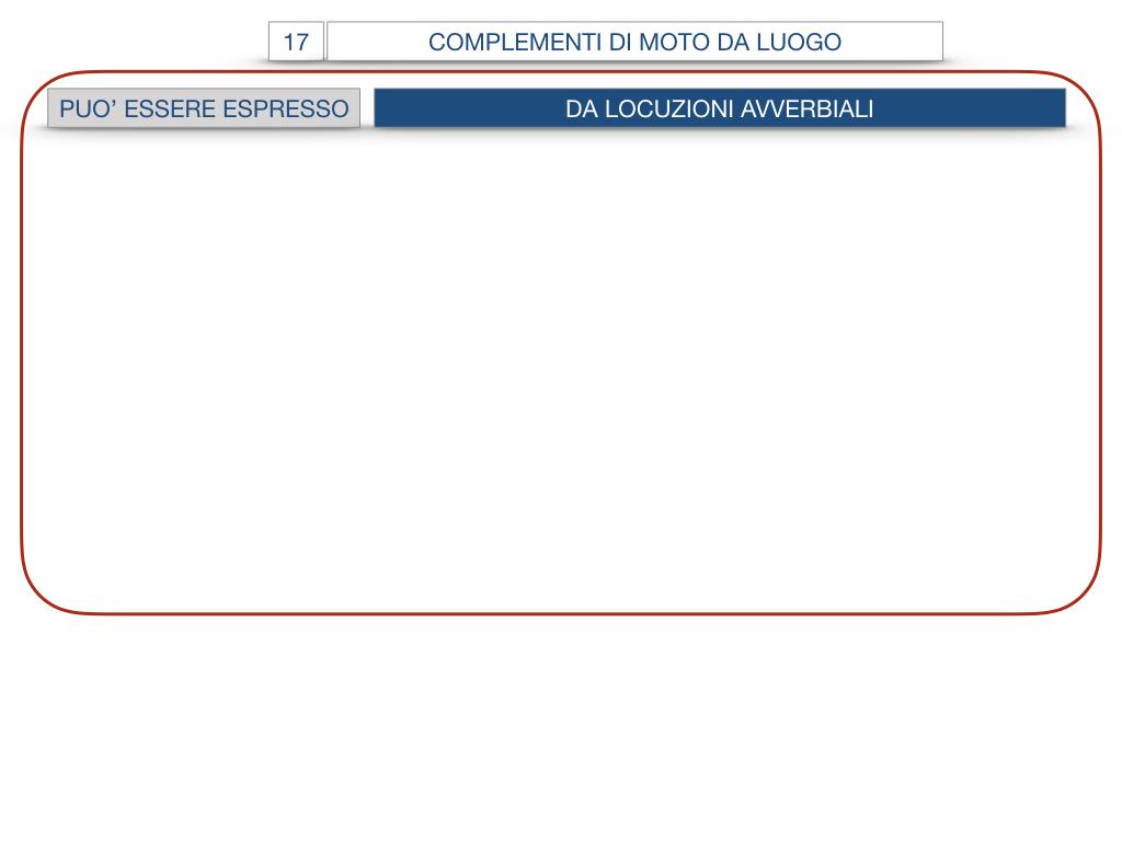 29. COMPLEMENTO DI MOTO A LUOGO COMPLEMENTO DI MOTO DA LUOGO_SIMULAZIONE.129