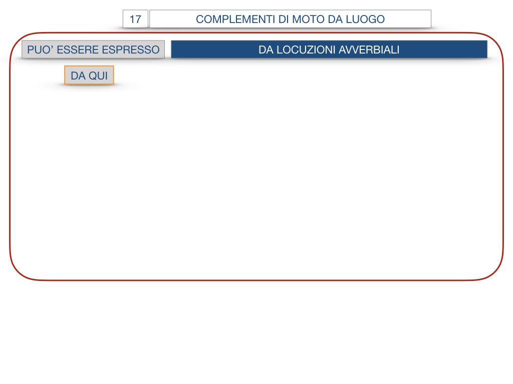 29. COMPLEMENTO DI MOTO A LUOGO COMPLEMENTO DI MOTO DA LUOGO_SIMULAZIONE.130