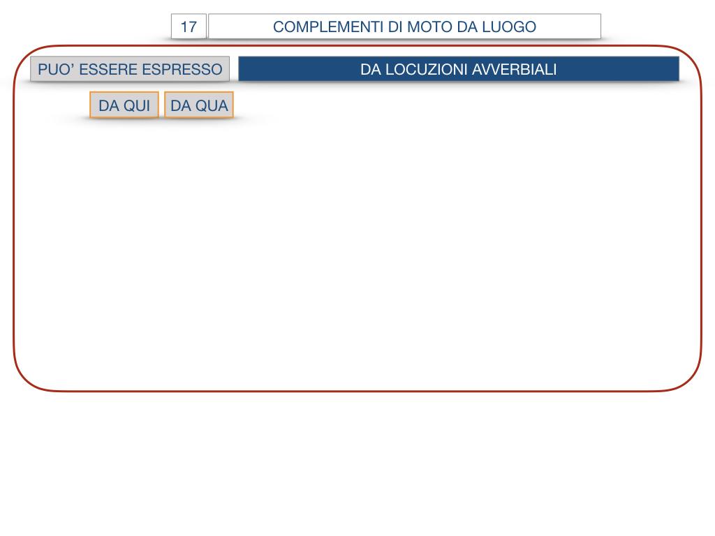 29. COMPLEMENTO DI MOTO A LUOGO COMPLEMENTO DI MOTO DA LUOGO_SIMULAZIONE.131