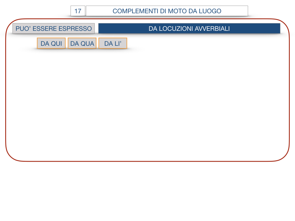 29. COMPLEMENTO DI MOTO A LUOGO COMPLEMENTO DI MOTO DA LUOGO_SIMULAZIONE.132