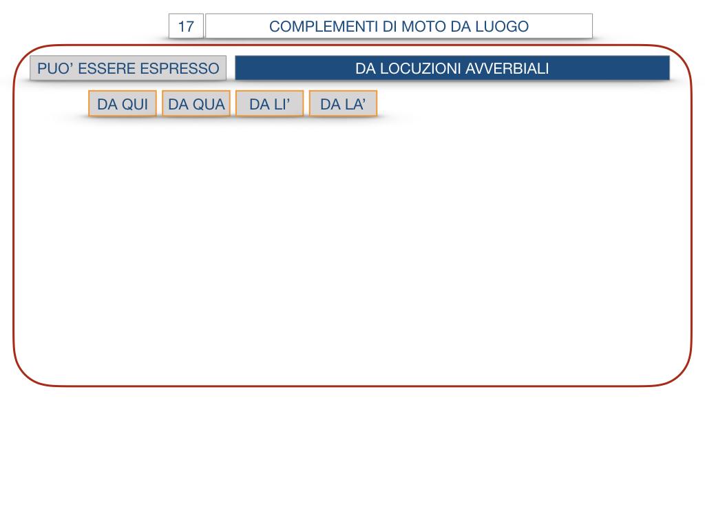 29. COMPLEMENTO DI MOTO A LUOGO COMPLEMENTO DI MOTO DA LUOGO_SIMULAZIONE.133