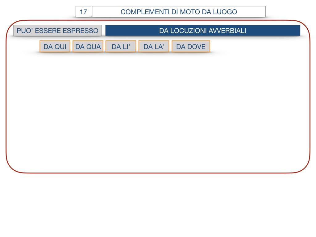 29. COMPLEMENTO DI MOTO A LUOGO COMPLEMENTO DI MOTO DA LUOGO_SIMULAZIONE.134