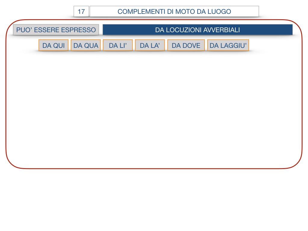 29. COMPLEMENTO DI MOTO A LUOGO COMPLEMENTO DI MOTO DA LUOGO_SIMULAZIONE.135