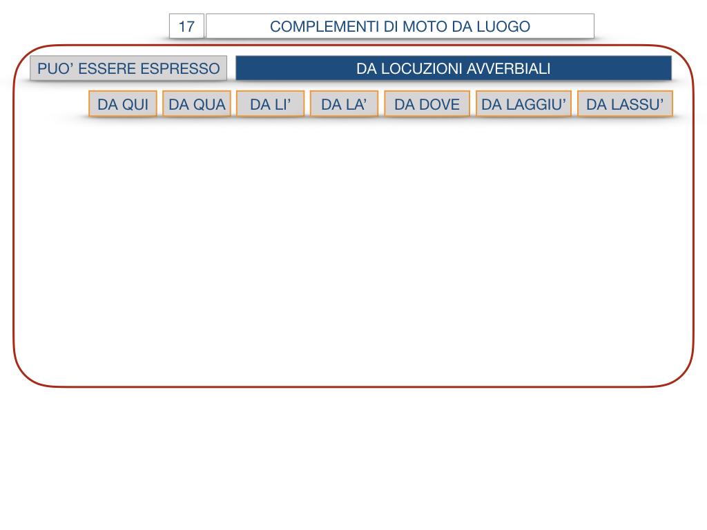 29. COMPLEMENTO DI MOTO A LUOGO COMPLEMENTO DI MOTO DA LUOGO_SIMULAZIONE.136