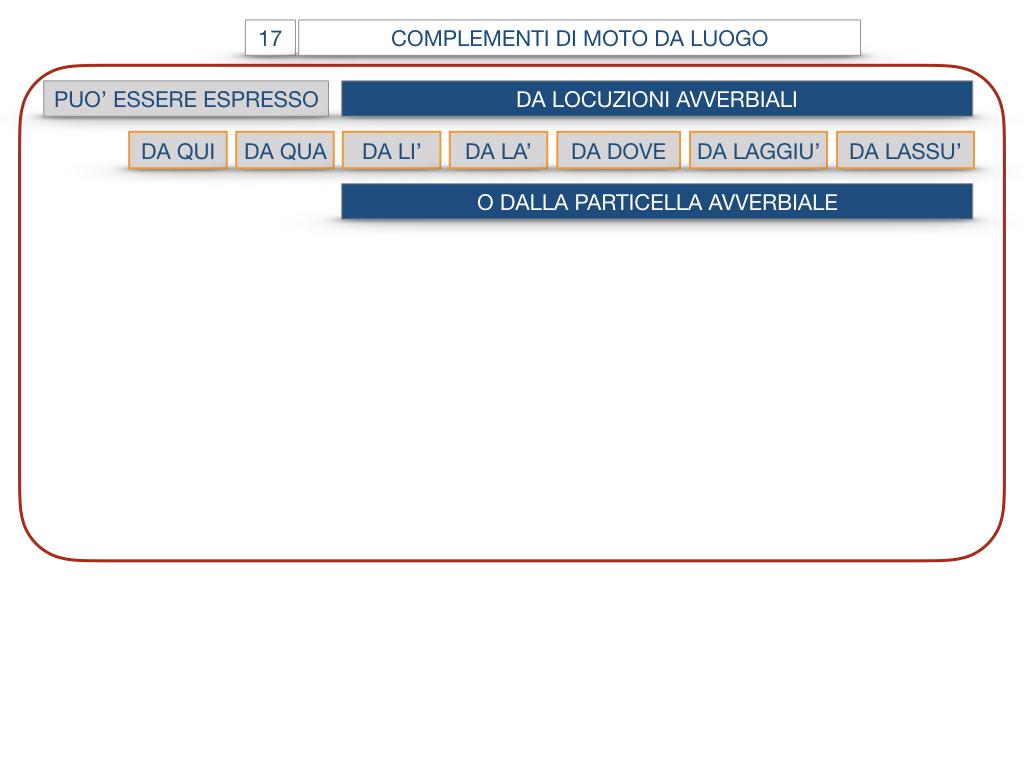 29. COMPLEMENTO DI MOTO A LUOGO COMPLEMENTO DI MOTO DA LUOGO_SIMULAZIONE.137
