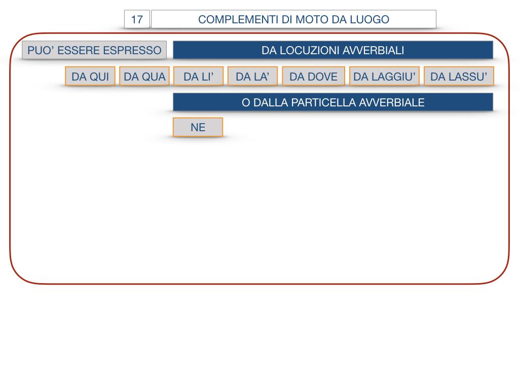 29. COMPLEMENTO DI MOTO A LUOGO COMPLEMENTO DI MOTO DA LUOGO_SIMULAZIONE.138