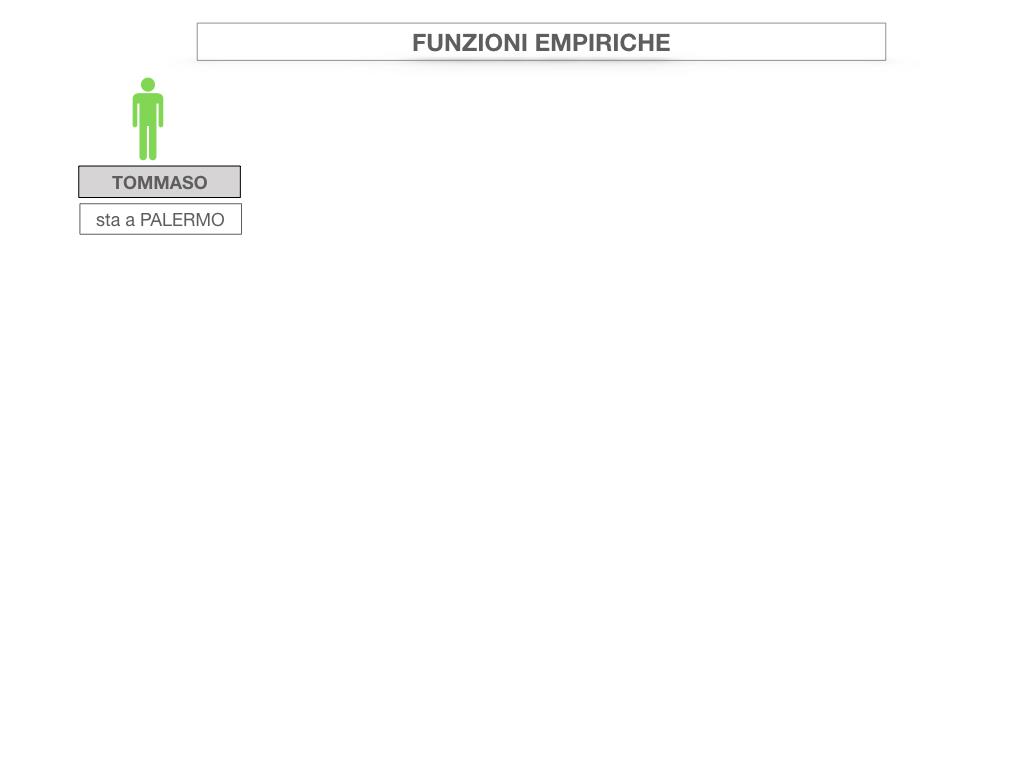 29. FUNZIONI EMPIRICHE_SIMULAZIONE.003