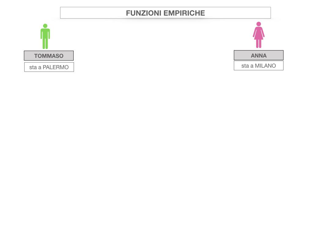 29. FUNZIONI EMPIRICHE_SIMULAZIONE.004