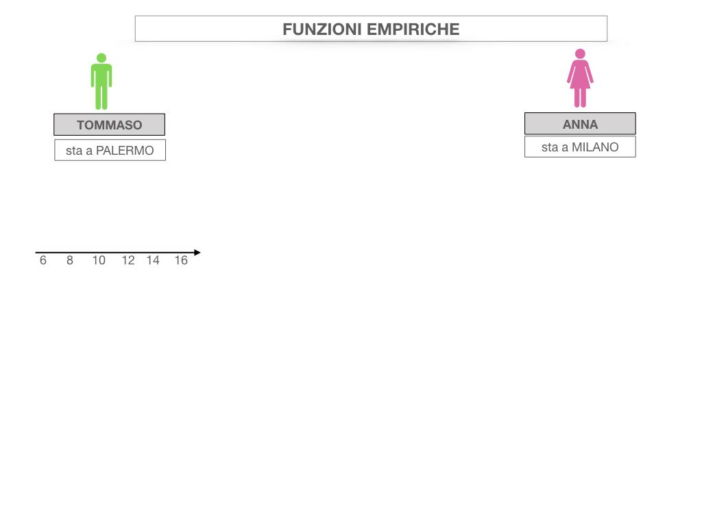 29. FUNZIONI EMPIRICHE_SIMULAZIONE.005