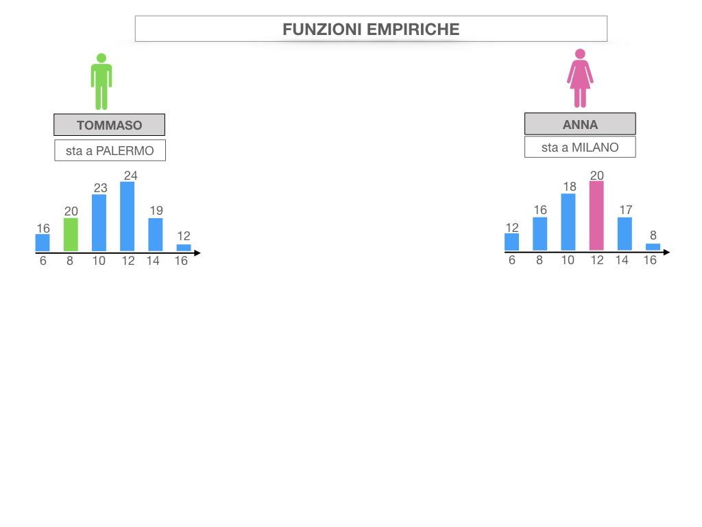 29. FUNZIONI EMPIRICHE_SIMULAZIONE.008