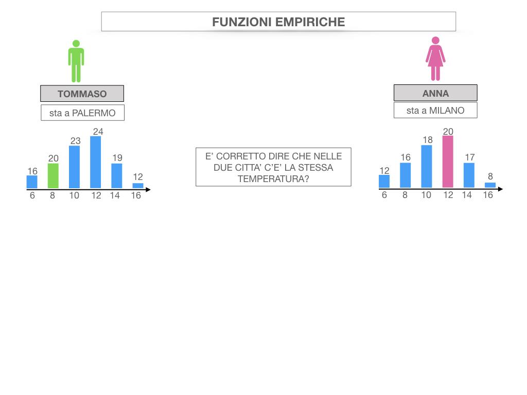 29. FUNZIONI EMPIRICHE_SIMULAZIONE.009