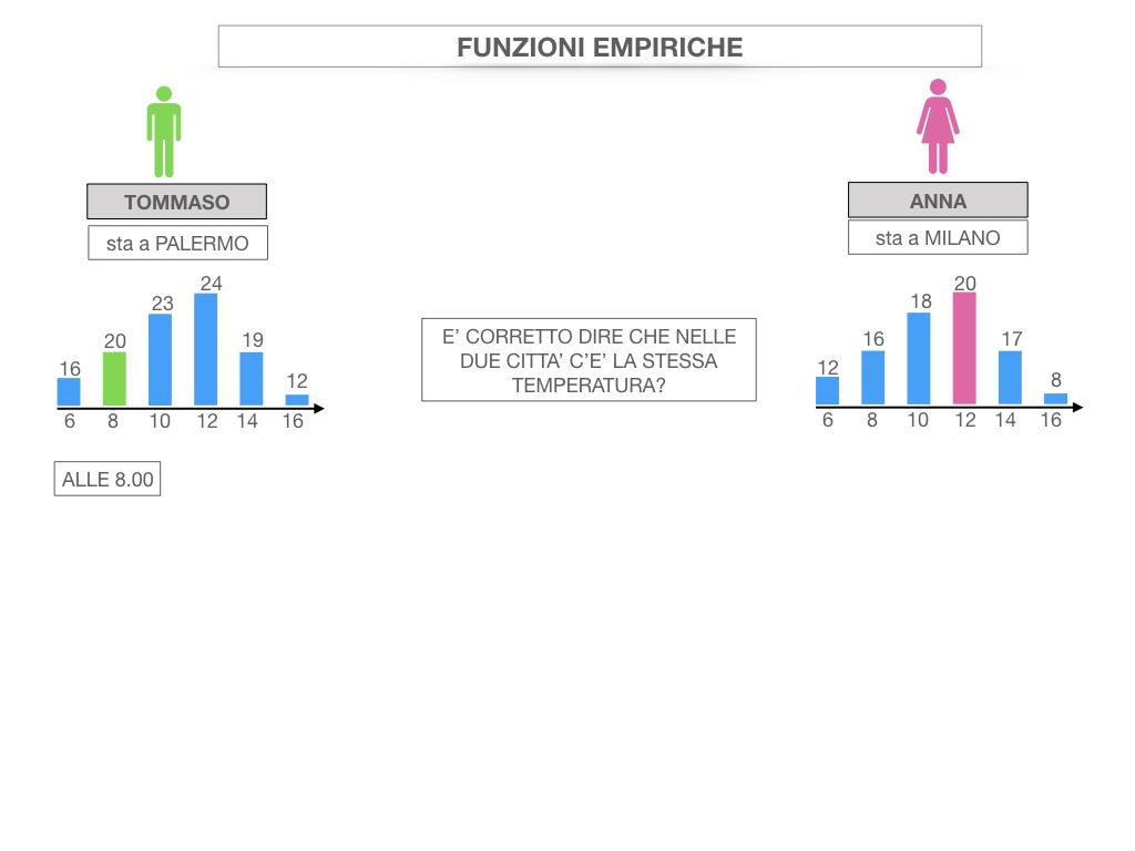 29. FUNZIONI EMPIRICHE_SIMULAZIONE.010