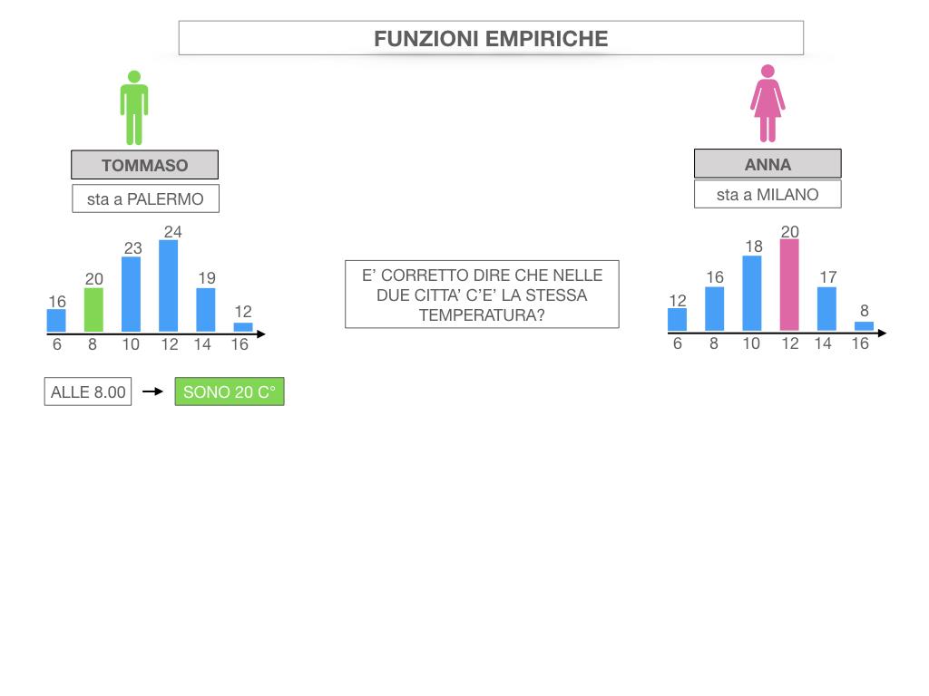 29. FUNZIONI EMPIRICHE_SIMULAZIONE.011