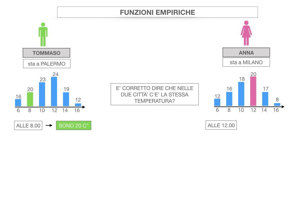29. FUNZIONI EMPIRICHE_SIMULAZIONE.012
