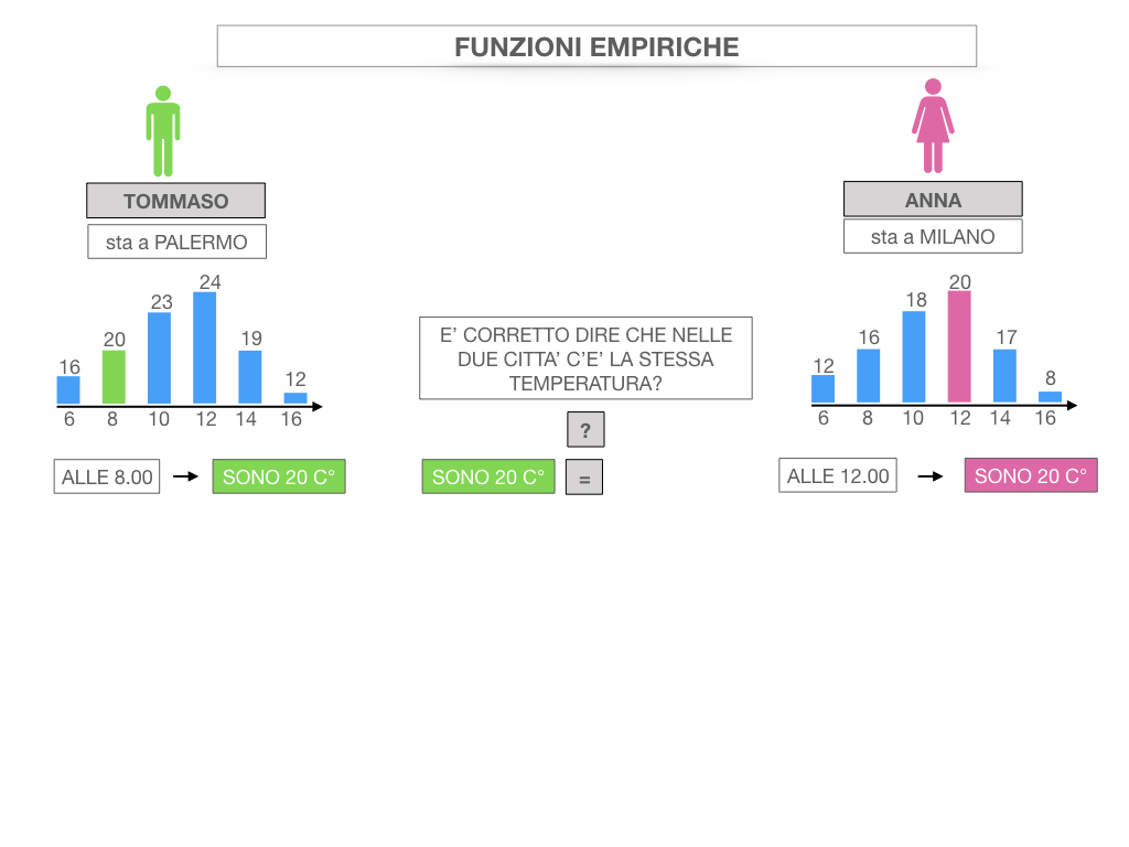 29. FUNZIONI EMPIRICHE_SIMULAZIONE.014