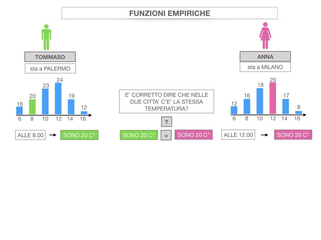 29. FUNZIONI EMPIRICHE_SIMULAZIONE.015