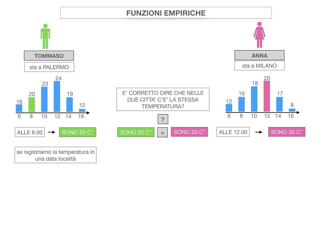 29. FUNZIONI EMPIRICHE_SIMULAZIONE.016
