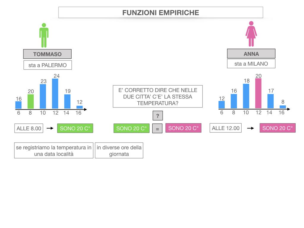 29. FUNZIONI EMPIRICHE_SIMULAZIONE.017