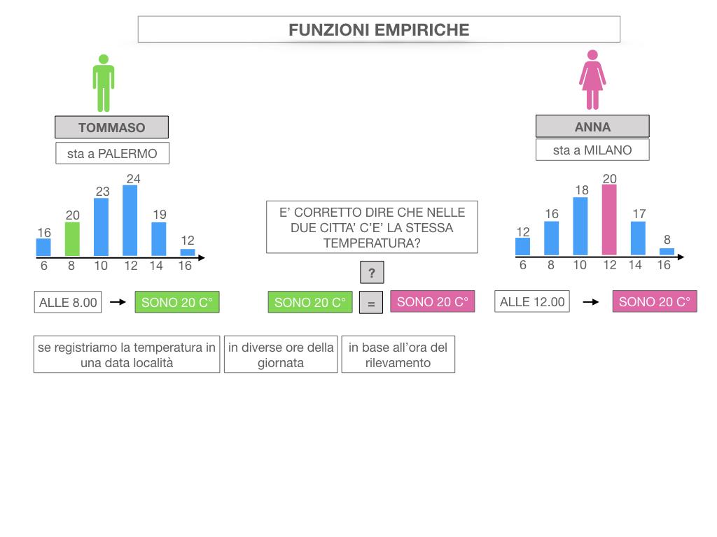29. FUNZIONI EMPIRICHE_SIMULAZIONE.018