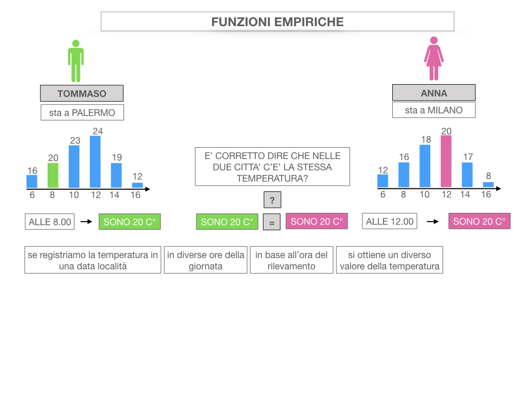 29. FUNZIONI EMPIRICHE_SIMULAZIONE.019