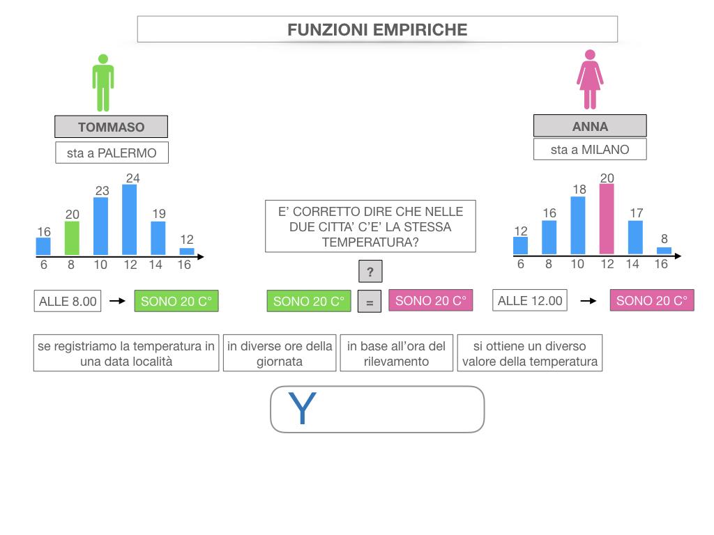 29. FUNZIONI EMPIRICHE_SIMULAZIONE.020