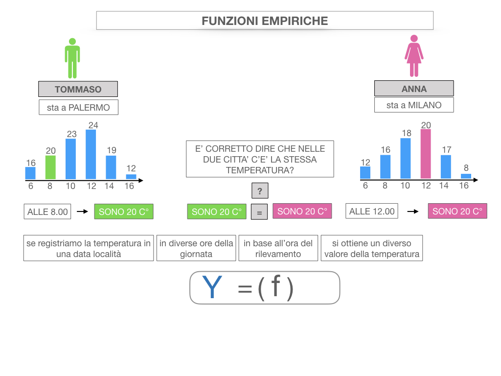 29. FUNZIONI EMPIRICHE_SIMULAZIONE.021