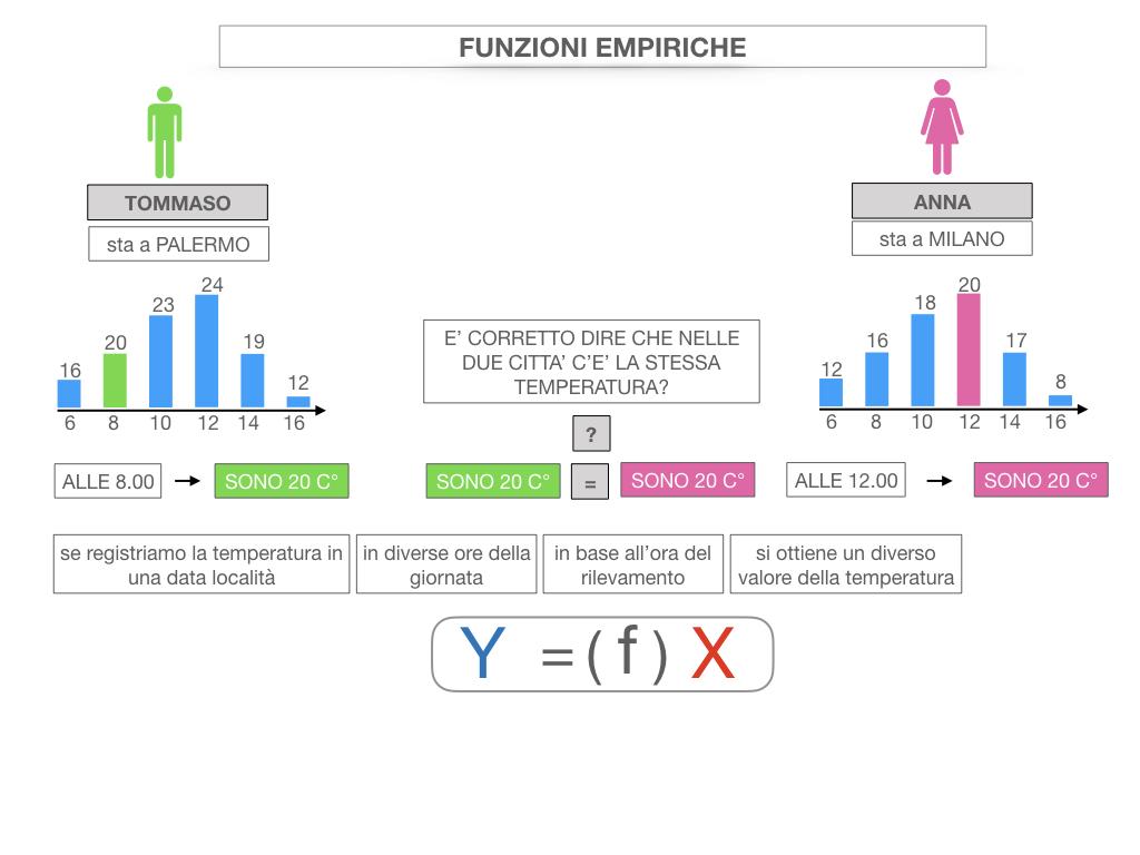 29. FUNZIONI EMPIRICHE_SIMULAZIONE.022